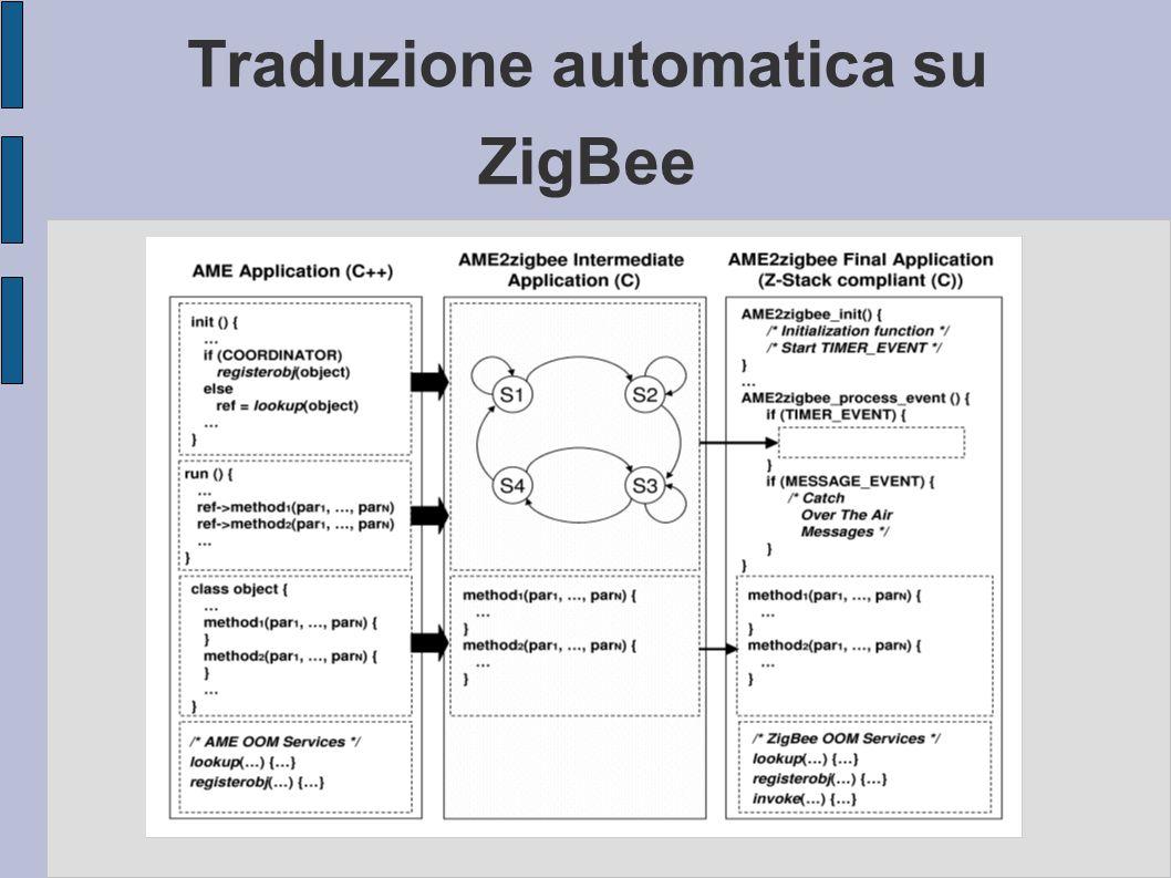 Creazione della macchina a stati finiti Nella slide precedente si può notare che il corpo principale dell applicazione ZigBee è dato dalla trasformazione del codice in una FSM, ciò è stato fatto per evitare il rischio di deadlock sulle invocazioni remote.