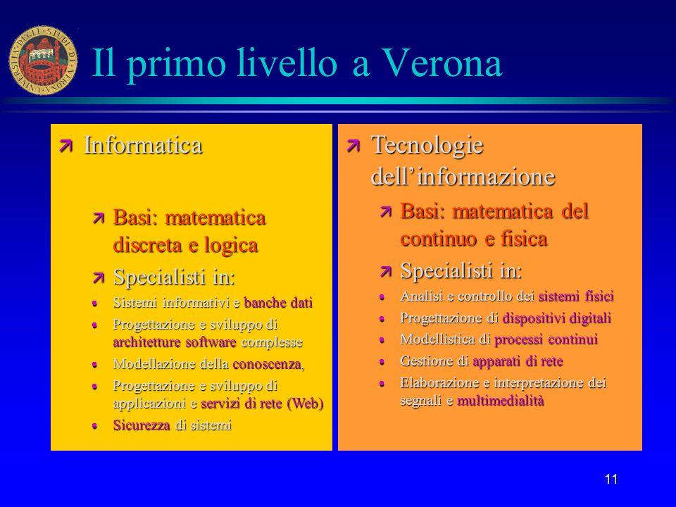 11 Il primo livello a Verona ä Informatica ä Basi: matematica discreta e logica ä Specialisti in: Sistemi informativi e banche dati Sistemi informativ