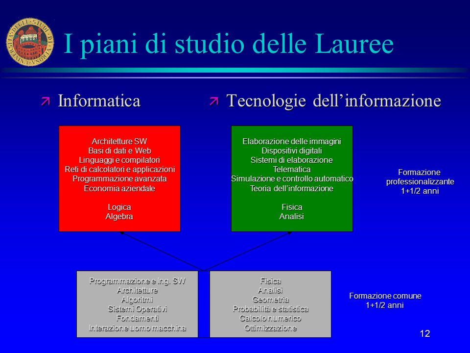 12 I piani di studio delle Lauree ä Informatica ä Tecnologie dellinformazione Programmazione e Ing. SW ArchitettureAlgoritmi Sistemi Operativi Fondame