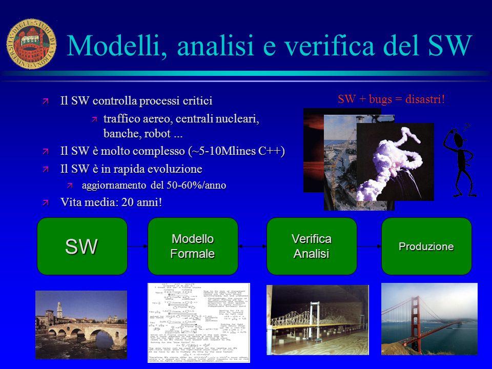 14 Modelli, analisi e verifica del SW ä Il SW controlla processi critici ä traffico aereo, centrali nucleari, banche, robot... ä Il SW è molto comples