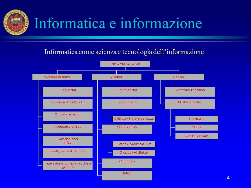4 Informatica e informazione Informatica come scienza e tecnologia dellinformazione