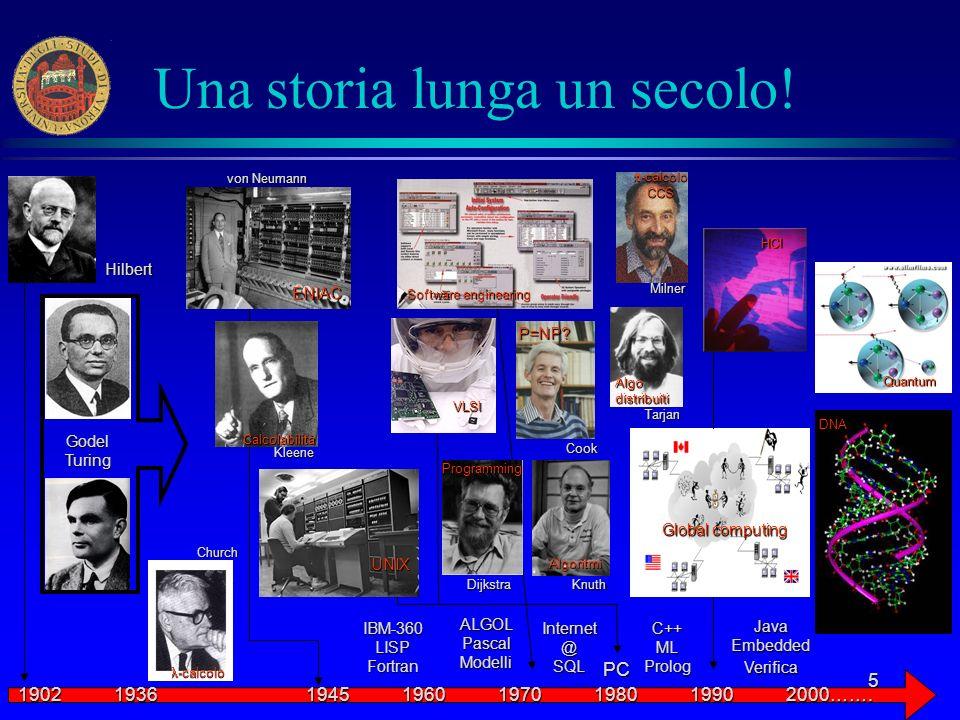5 Una storia lunga un secolo! GodelTuring Hilbert 19021936194519601970198019902000……. Quantum DNA von Neumann Global computing HCI ALGOLPascalModelli