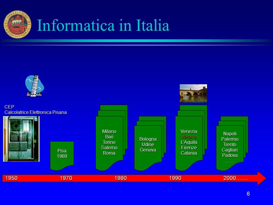 6 Informatica in Italia Pisa1969 19501970198019902000……. VeneziaVeronaLAquilaFirenzeCataniaMilanoBariTorinoSalernoRoma NapoliPalermoTrentoCagliariPado