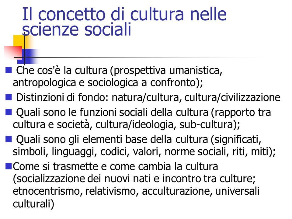 Processi culturali nelle società occidentali moderne emancipazione, individualità, spazio/tempo, comunità, multiculturalismo globalizzazione