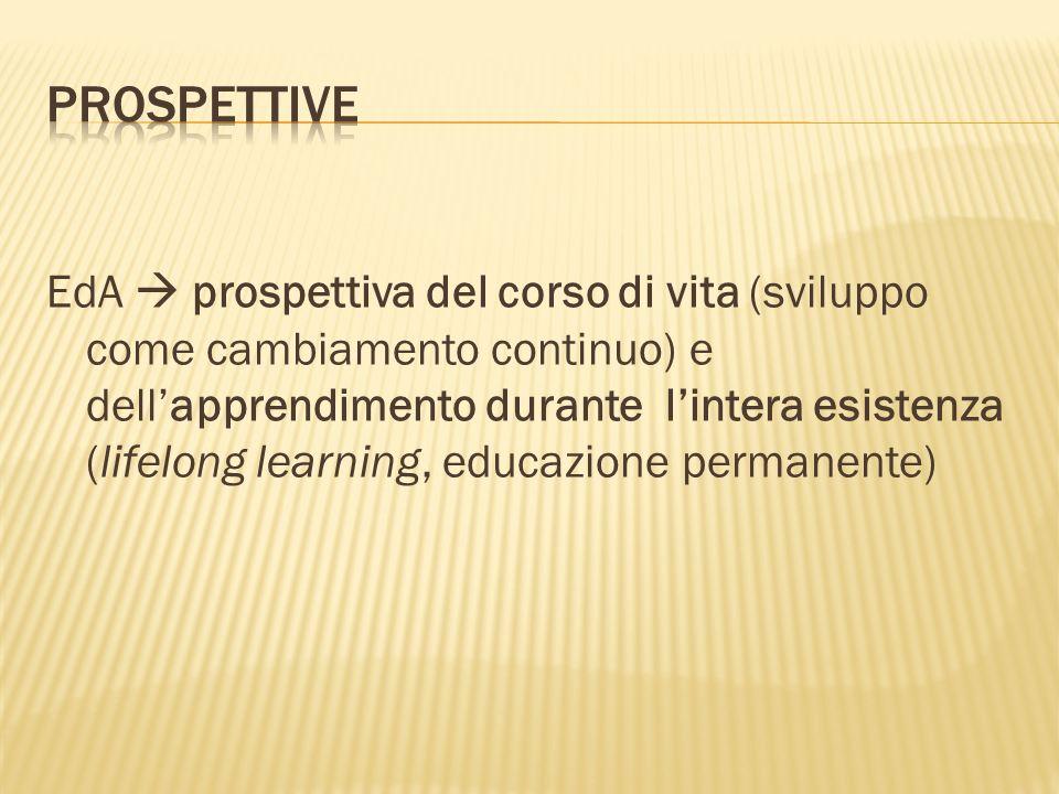 EdA prospettiva del corso di vita (sviluppo come cambiamento continuo) e dellapprendimento durante lintera esistenza (lifelong learning, educazione permanente)