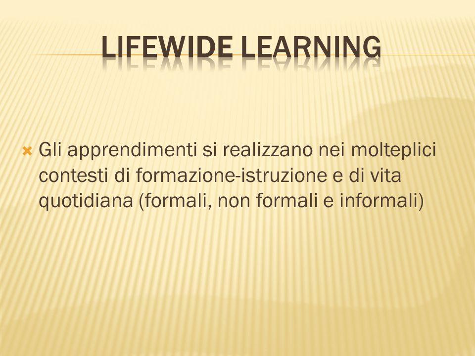 Gli apprendimenti si realizzano nei molteplici contesti di formazione-istruzione e di vita quotidiana (formali, non formali e informali)