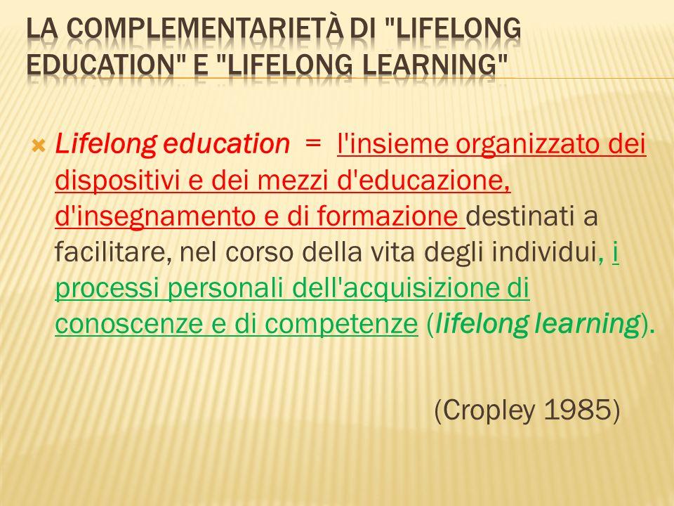 Lifelong education = l insieme organizzato dei dispositivi e dei mezzi d educazione, d insegnamento e di formazione destinati a facilitare, nel corso della vita degli individui, i processi personali dell acquisizione di conoscenze e di competenze (lifelong learning).