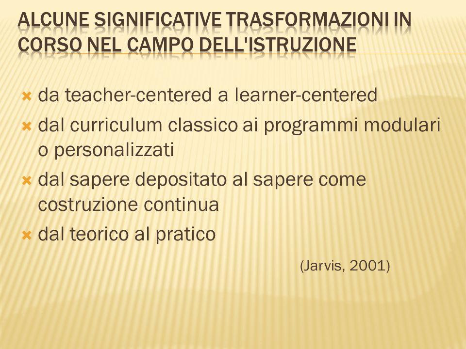 da teacher-centered a learner-centered dal curriculum classico ai programmi modulari o personalizzati dal sapere depositato al sapere come costruzione continua dal teorico al pratico (Jarvis, 2001)