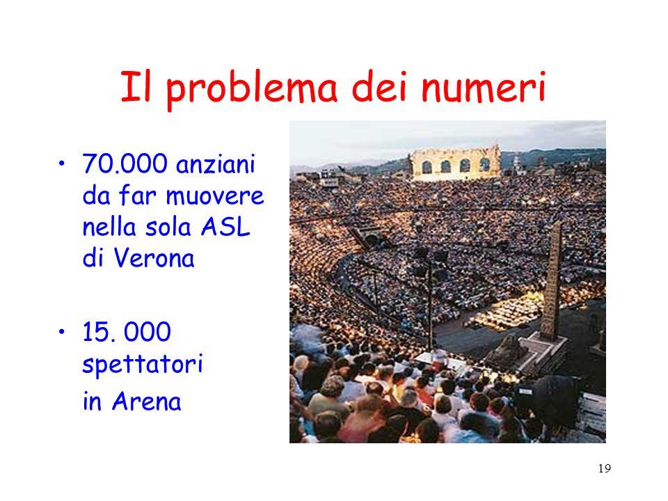 19 Il problema dei numeri 70.000 anziani da far muovere nella sola ASL di Verona 15. 000 spettatori in Arena
