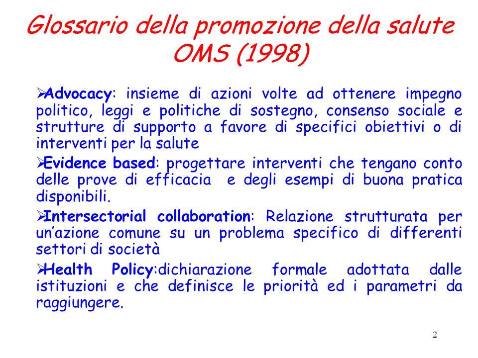 2 Glossario della promozione della salute OMS (1998) Advocacy: insieme di azioni volte ad ottenere impegno politico, leggi e politiche di sostegno, co
