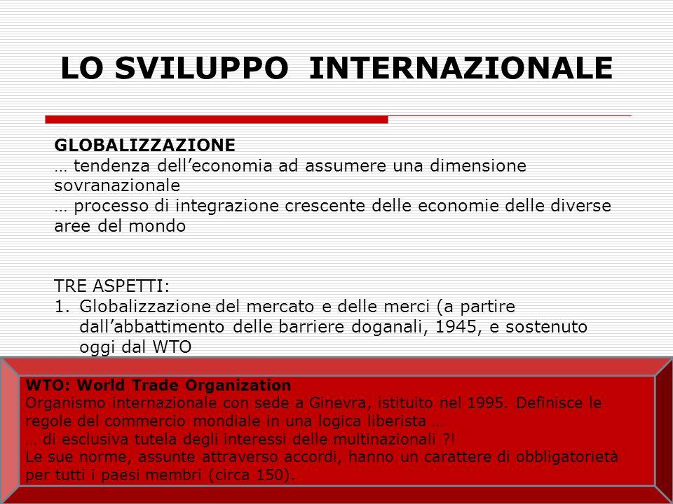 LO SVILUPPO INTERNAZIONALE GLOBALIZZAZIONE … tendenza delleconomia ad assumere una dimensione sovranazionale … processo di integrazione crescente delle economie delle diverse aree del mondo TRE ASPETTI: 1.Globalizzazione del mercato e delle merci (a partire dallabbattimento delle barriere doganali, 1945, e sostenuto oggi dal WTO WTO: World Trade Organization Organismo internazionale con sede a Ginevra, istituito nel 1995.