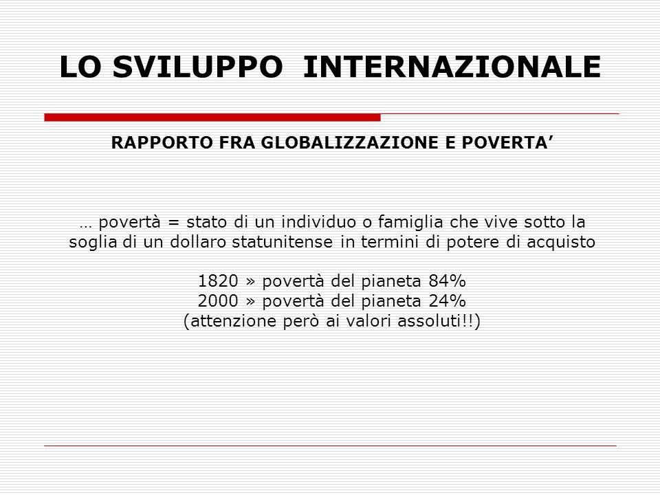 LO SVILUPPO INTERNAZIONALE RAPPORTO FRA GLOBALIZZAZIONE E POVERTA … povertà = stato di un individuo o famiglia che vive sotto la soglia di un dollaro statunitense in termini di potere di acquisto 1820 » povertà del pianeta 84% 2000 » povertà del pianeta 24% (attenzione però ai valori assoluti!!)