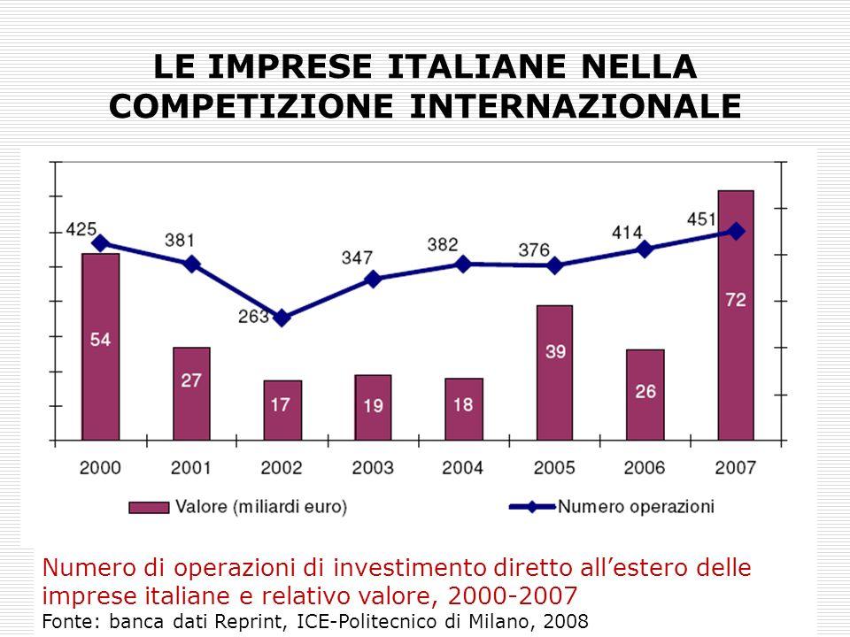 LE IMPRESE ITALIANE NELLA COMPETIZIONE INTERNAZIONALE Numero di operazioni di investimento diretto allestero delle imprese italiane e relativo valore,