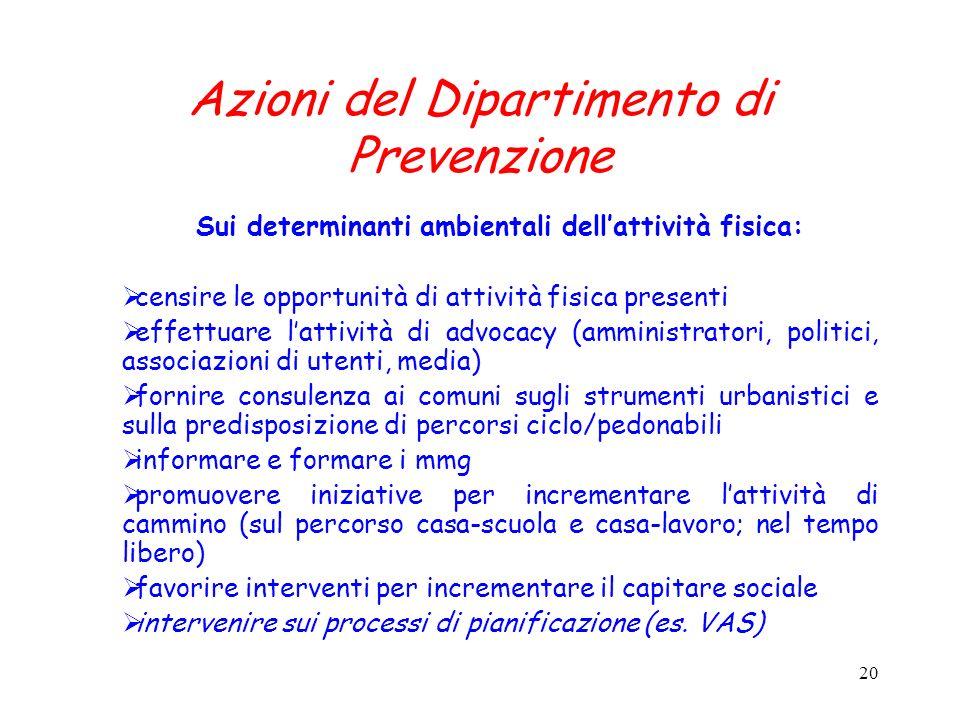 20 Azioni del Dipartimento di Prevenzione Sui determinanti ambientali dellattività fisica: censire le opportunità di attività fisica presenti effettua