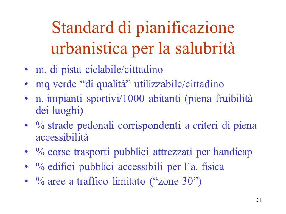 21 Standard di pianificazione urbanistica per la salubrità m. di pista ciclabile/cittadino mq verde di qualità utilizzabile/cittadino n. impianti spor