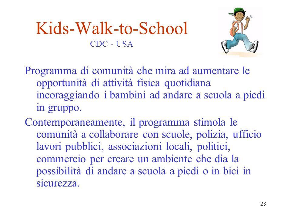 23 Kids-Walk-to-School CDC - USA Programma di comunità che mira ad aumentare le opportunità di attività fisica quotidiana incoraggiando i bambini ad andare a scuola a piedi in gruppo.