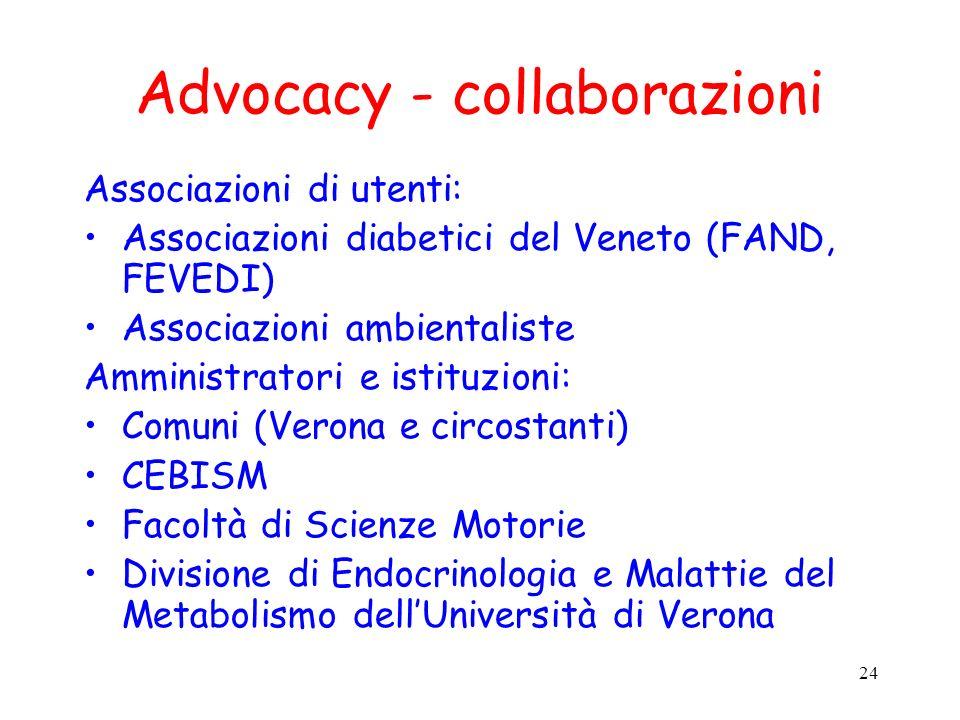 24 Advocacy - collaborazioni Associazioni di utenti: Associazioni diabetici del Veneto (FAND, FEVEDI) Associazioni ambientaliste Amministratori e isti