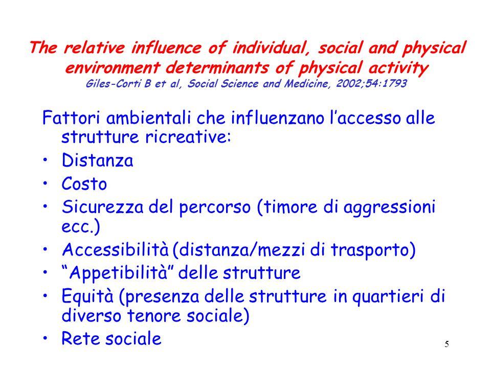 16 Inquinamento Sedentarietà Relazioni trasporto-salute Incidenti stradali Effetti psicosociali Modifiche climatiche Rumore Capitale sociale Densità residenziale Assetto urbanistico