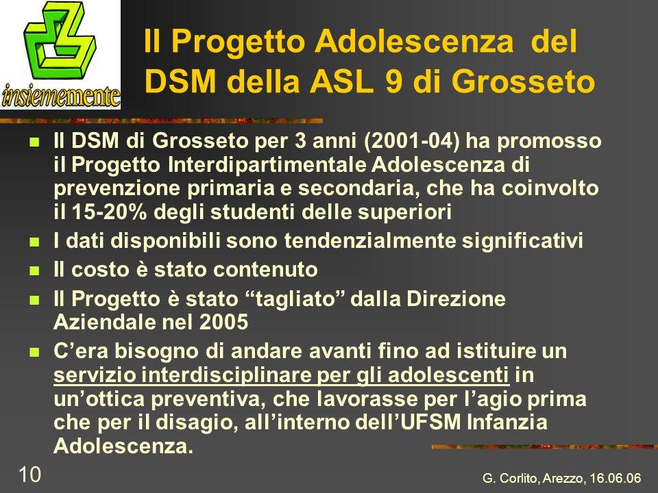 G. Corlito, Arezzo, 16.06.06 10 Il Progetto Adolescenza del DSM della ASL 9 di Grosseto Il DSM di Grosseto per 3 anni (2001-04) ha promosso il Progett