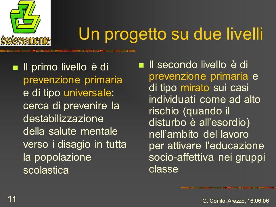 G. Corlito, Arezzo, 16.06.06 11 Un progetto su due livelli Il primo livello è di prevenzione primaria e di tipo universale: cerca di prevenire la dest