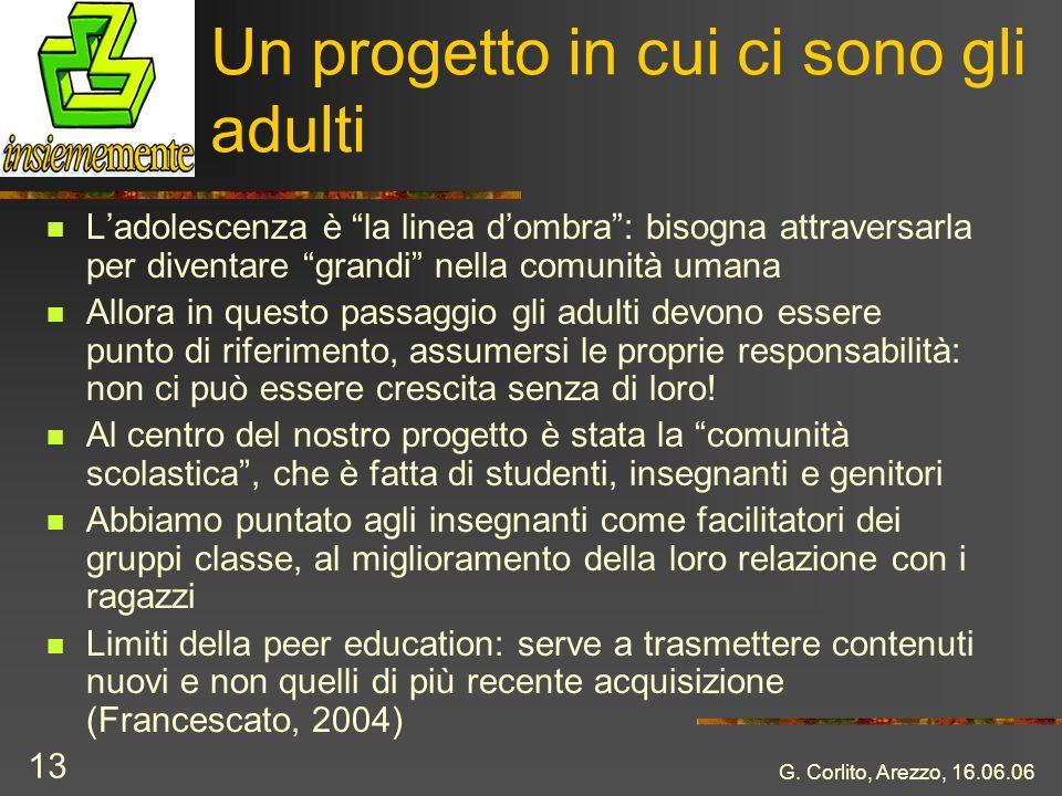 G. Corlito, Arezzo, 16.06.06 13 Un progetto in cui ci sono gli adulti Ladolescenza è la linea dombra: bisogna attraversarla per diventare grandi nella
