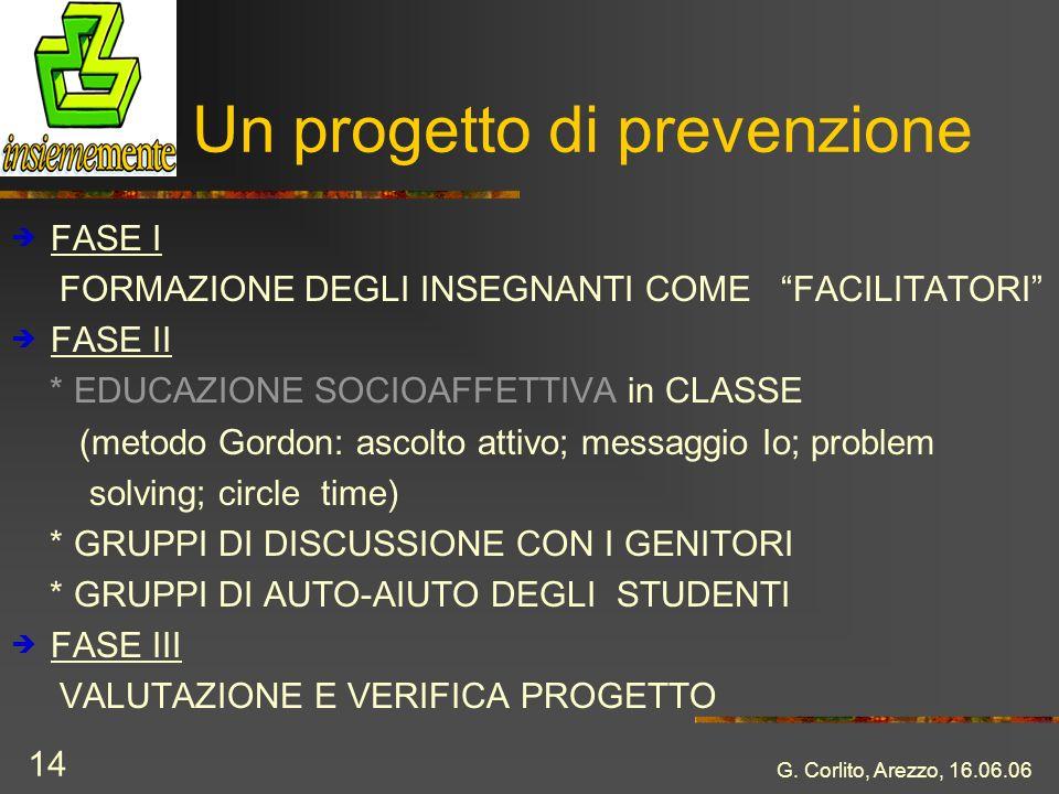 G. Corlito, Arezzo, 16.06.06 14 Un progetto di prevenzione FASE I FORMAZIONE DEGLI INSEGNANTI COME FACILITATORI FASE II * EDUCAZIONE SOCIOAFFETTIVA in
