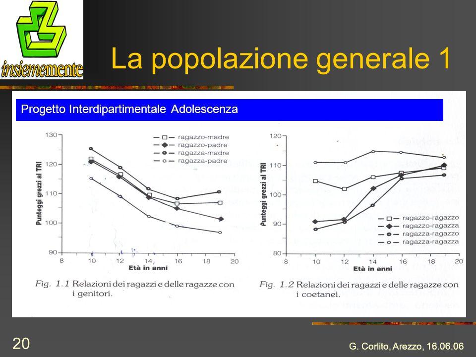 G. Corlito, Arezzo, 16.06.06 20 La popolazione generale 1 Progetto Interdipartimentale Adolescenza