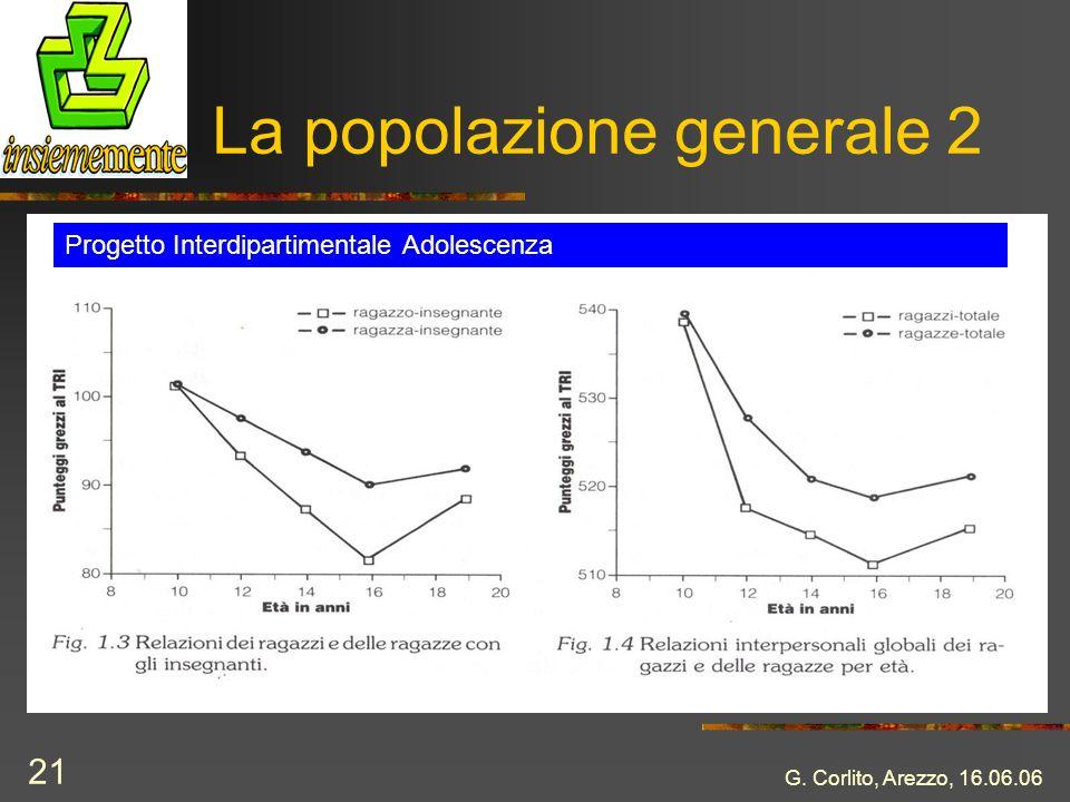 G. Corlito, Arezzo, 16.06.06 21 La popolazione generale 2 Progetto Interdipartimentale Adolescenza