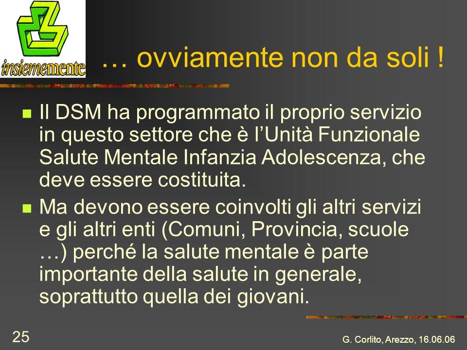 G. Corlito, Arezzo, 16.06.06 25 … ovviamente non da soli ! Il DSM ha programmato il proprio servizio in questo settore che è lUnità Funzionale Salute