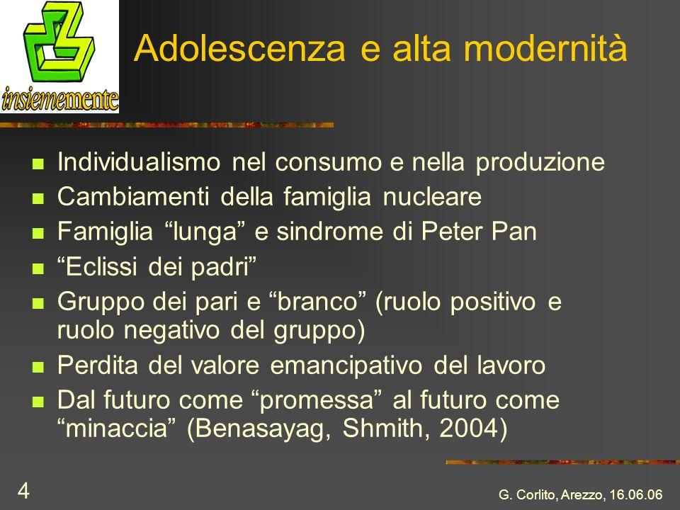 G. Corlito, Arezzo, 16.06.06 4 Individualismo nel consumo e nella produzione Cambiamenti della famiglia nucleare Famiglia lunga e sindrome di Peter Pa