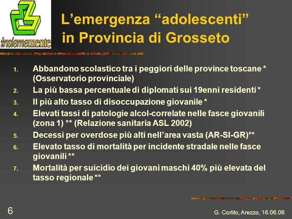 G. Corlito, Arezzo, 16.06.06 6 Lemergenza adolescenti in Provincia di Grosseto 1. Abbandono scolastico tra i peggiori delle province toscane * (Osserv