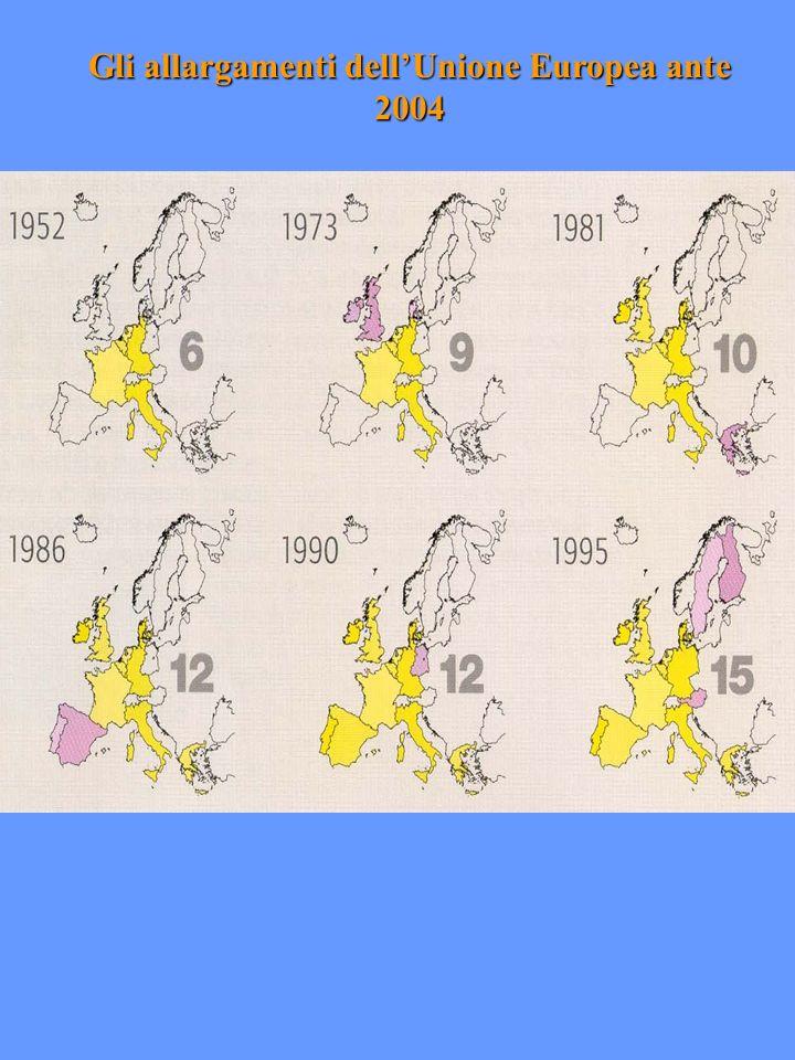 Gli allargamenti dellUnione Europea ante 2004