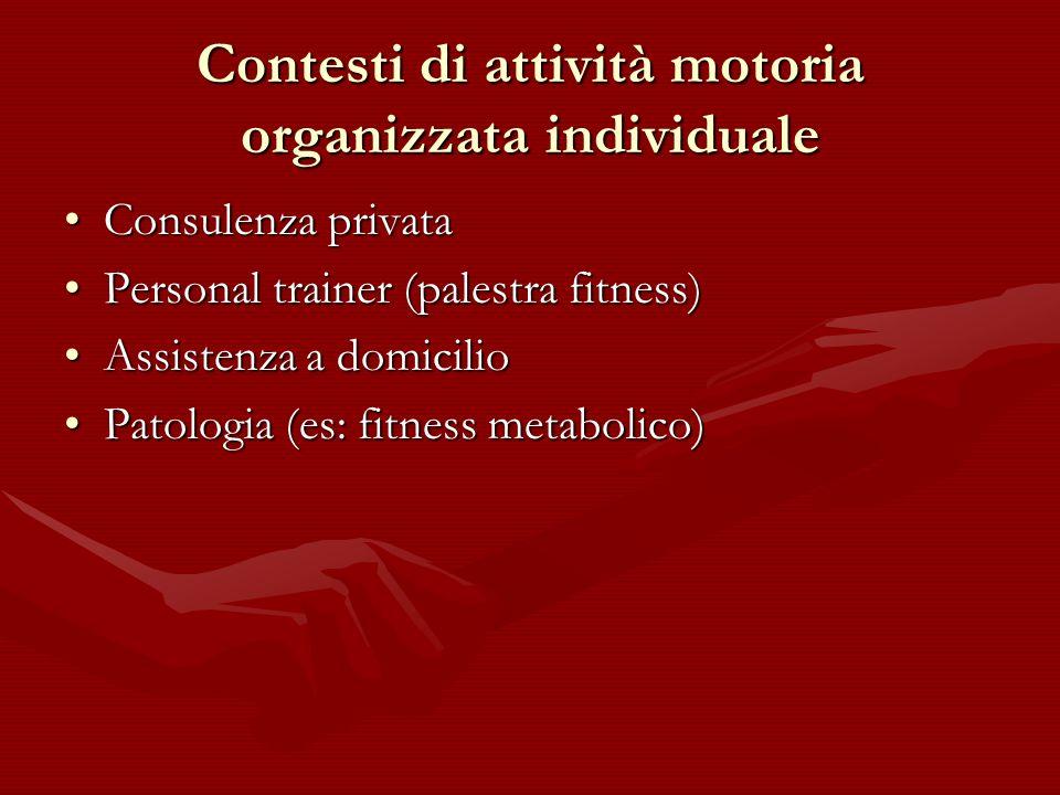 Contesti di attività motoria organizzata individuale Consulenza privataConsulenza privata Personal trainer (palestra fitness)Personal trainer (palestr