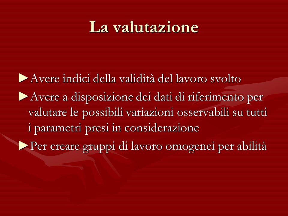 La valutazione Avere indici della validità del lavoro svoltoAvere indici della validità del lavoro svolto Avere a disposizione dei dati di riferimento