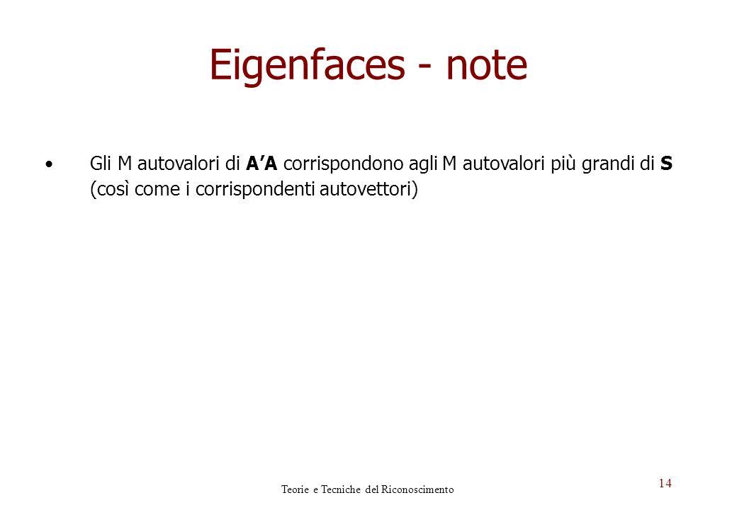 14 Eigenfaces - note Gli M autovalori di AA corrispondono agli M autovalori più grandi di S (così come i corrispondenti autovettori) Teorie e Tecniche