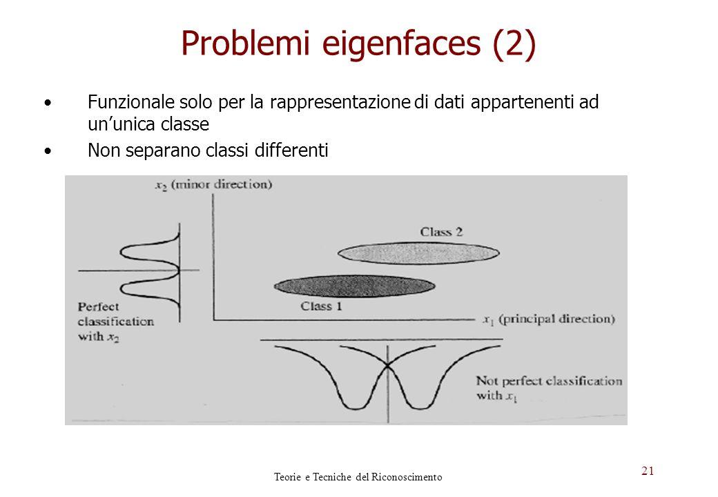 21 Problemi eigenfaces (2) Funzionale solo per la rappresentazione di dati appartenenti ad ununica classe Non separano classi differenti Teorie e Tecn