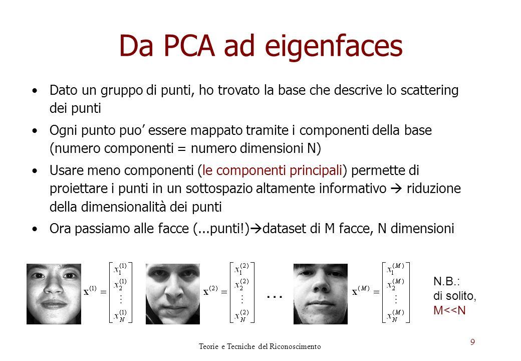 9 Da PCA ad eigenfaces Dato un gruppo di punti, ho trovato la base che descrive lo scattering dei punti Ogni punto puo essere mappato tramite i compon