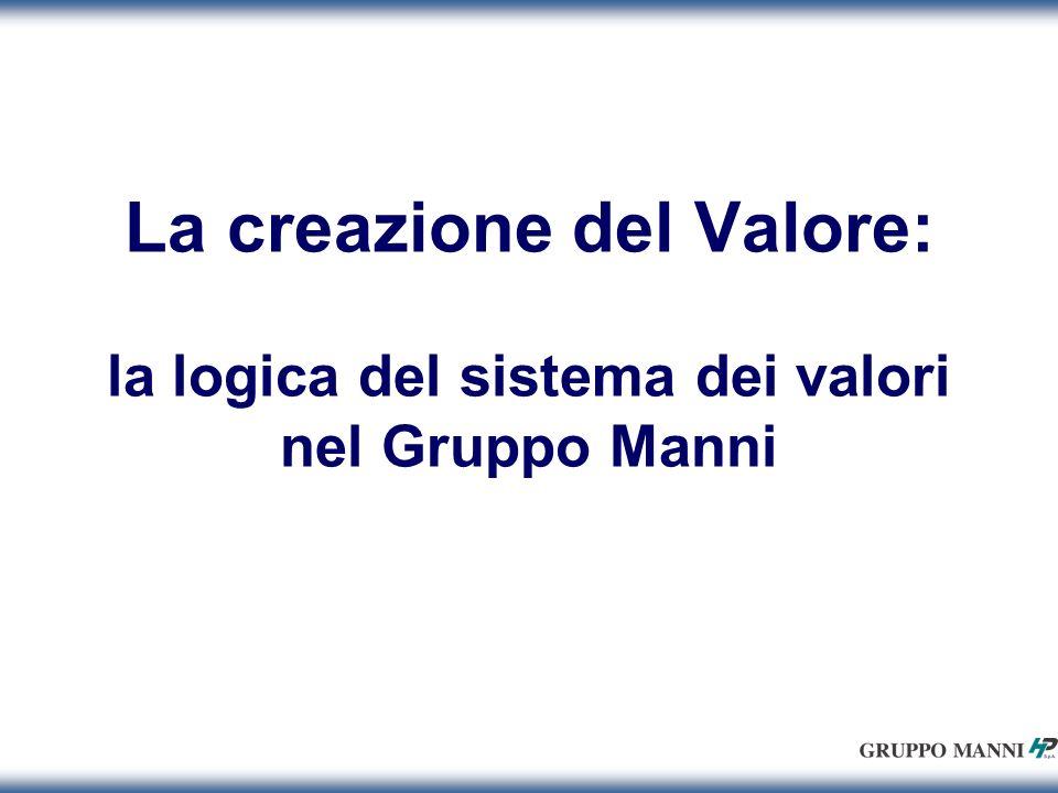 La creazione del Valore: la logica del sistema dei valori nel Gruppo Manni