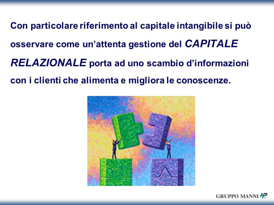 Con particolare riferimento al capitale intangibile si può osservare come unattenta gestione del CAPITALE RELAZIONALE porta ad uno scambio dinformazioni con i clienti che alimenta e migliora le conoscenze.