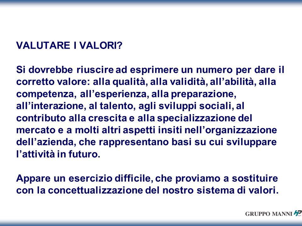 VALUTARE I VALORI.