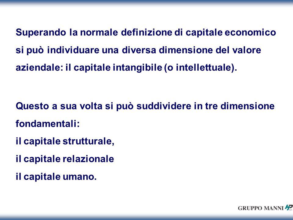 Superando la normale definizione di capitale economico si può individuare una diversa dimensione del valore aziendale: il capitale intangibile (o intellettuale).