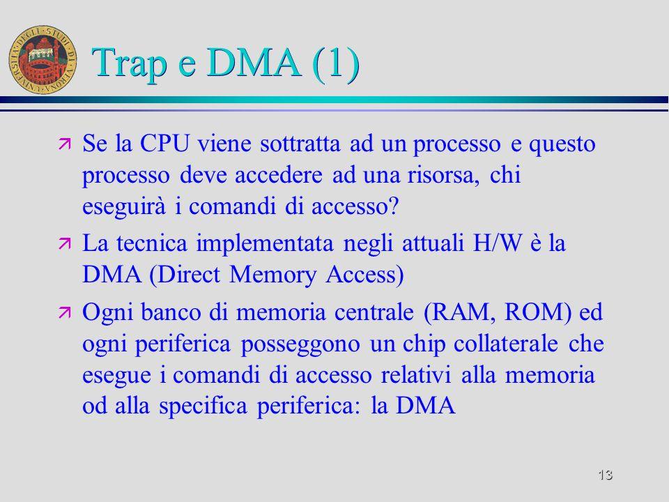 13 Trap e DMA (1) ä Se la CPU viene sottratta ad un processo e questo processo deve accedere ad una risorsa, chi eseguirà i comandi di accesso.