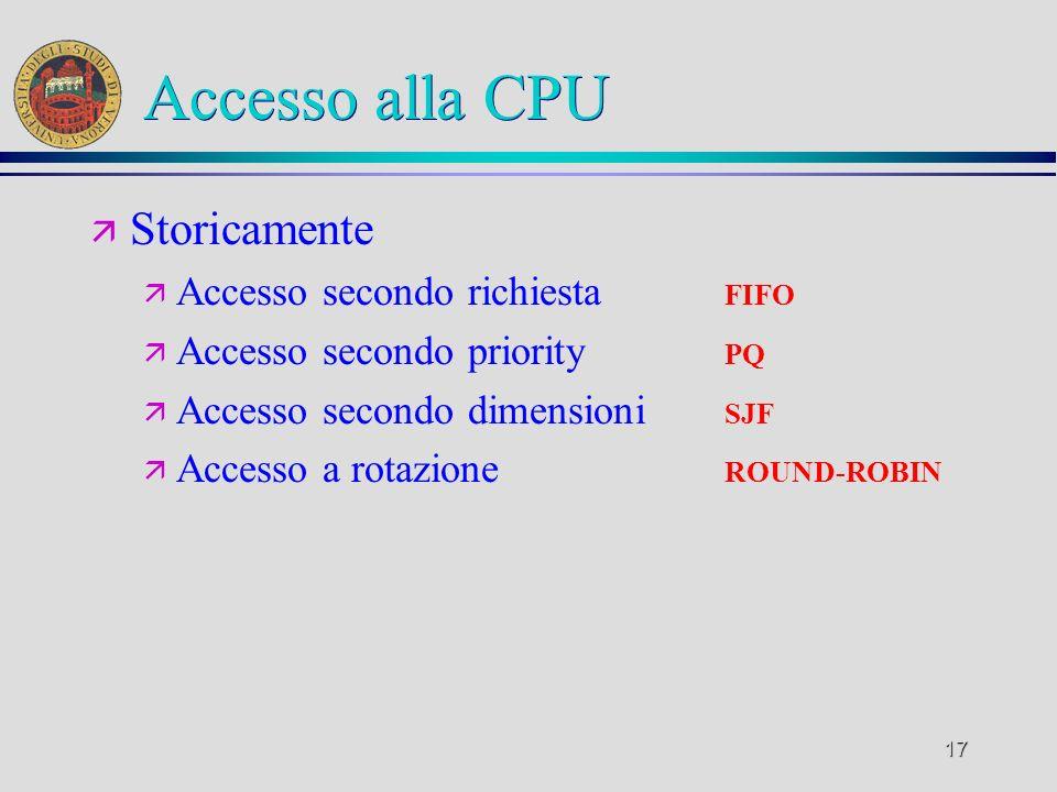 17 Accesso alla CPU ä Storicamente ä Accesso secondo richiesta FIFO ä Accesso secondo priority PQ ä Accesso secondo dimensioni SJF ä Accesso a rotazione ROUND-ROBIN