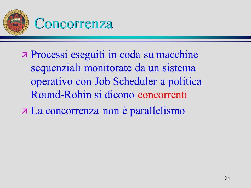 34 Concorrenza ä Processi eseguiti in coda su macchine sequenziali monitorate da un sistema operativo con Job Scheduler a politica Round-Robin si dicono concorrenti ä La concorrenza non è parallelismo