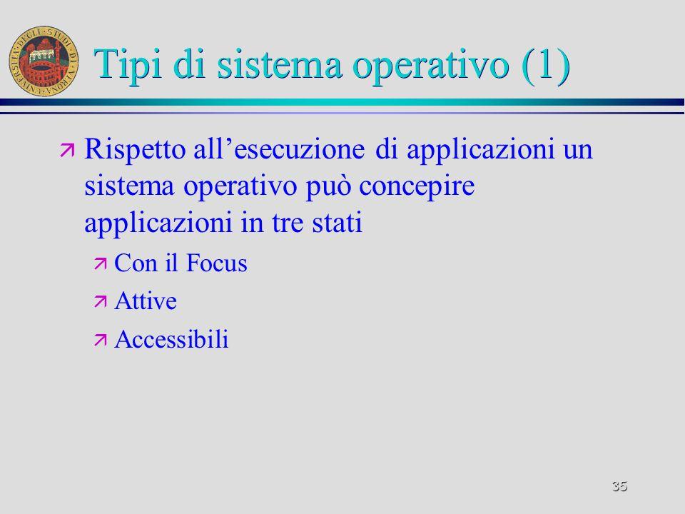 35 Tipi di sistema operativo (1) ä Rispetto allesecuzione di applicazioni un sistema operativo può concepire applicazioni in tre stati ä Con il Focus ä Attive ä Accessibili
