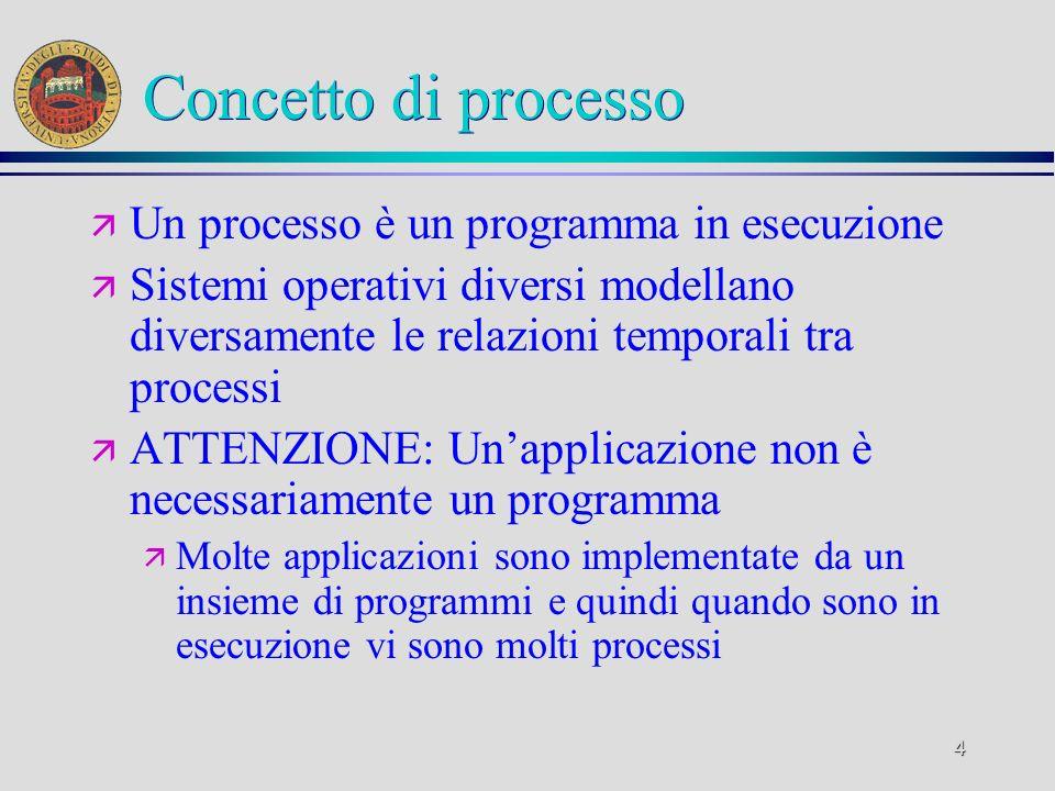 4 Concetto di processo ä Un processo è un programma in esecuzione ä Sistemi operativi diversi modellano diversamente le relazioni temporali tra processi ä ATTENZIONE: Unapplicazione non è necessariamente un programma ä Molte applicazioni sono implementate da un insieme di programmi e quindi quando sono in esecuzione vi sono molti processi