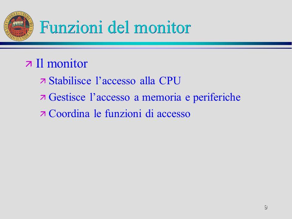 9 Funzioni del monitor ä Il monitor ä Stabilisce laccesso alla CPU ä Gestisce laccesso a memoria e periferiche ä Coordina le funzioni di accesso
