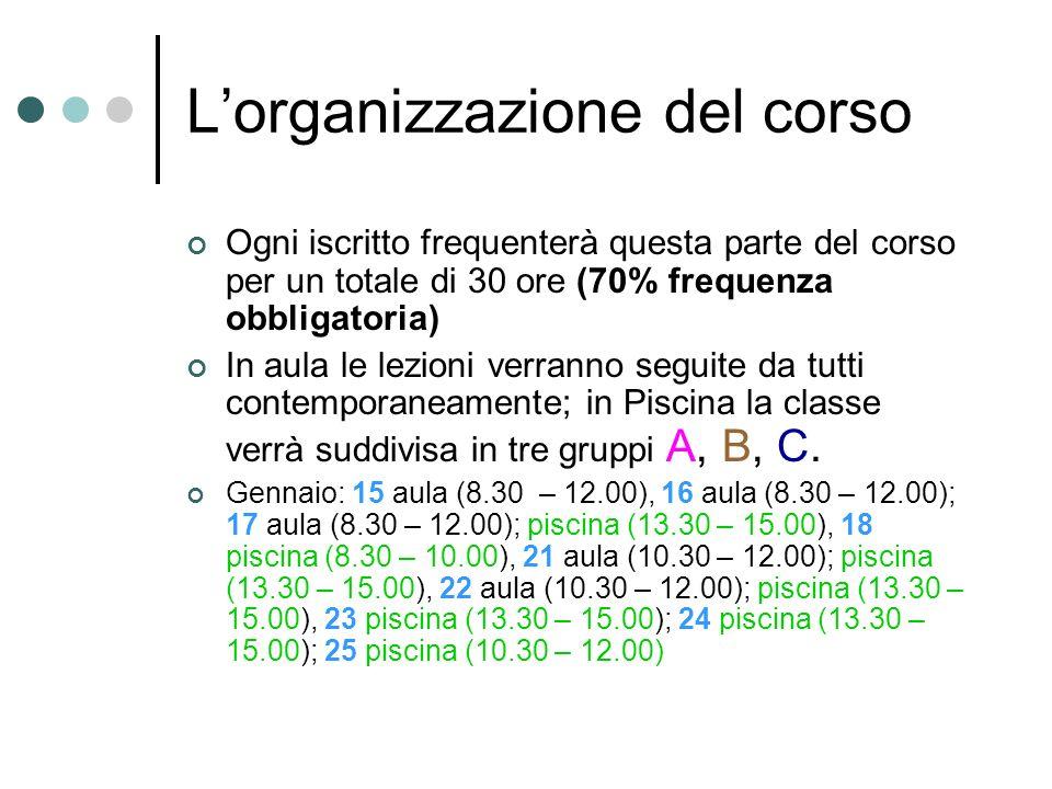 Lorganizzazione del corso Ogni iscritto frequenterà questa parte del corso per un totale di 30 ore (70% frequenza obbligatoria) In aula le lezioni ver