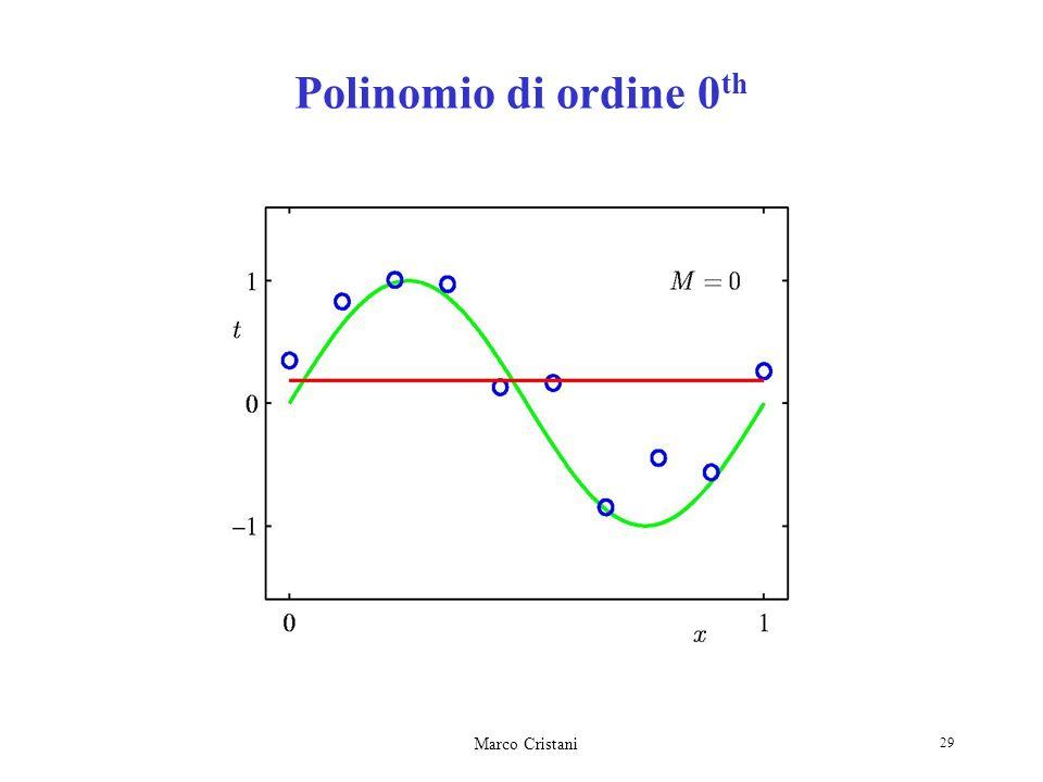 Marco Cristani 29 Polinomio di ordine 0 th