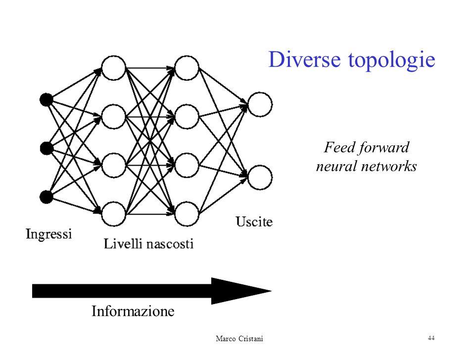 Marco Cristani 44 Informazione Feed forward neural networks Diverse topologie